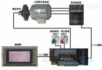 供应伺服电机运动控制卡 运动驱动器 工控自动化控制系统 非标