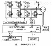 供应节能楼宇计算机控制系统