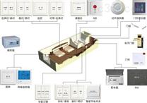 自动化控制系统 集成 PLC DCS自动化 上位机控制