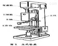 山東凱瑞專業生產自動多孔鉆銑床數控多孔套絲機