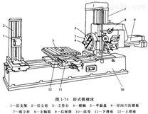 供中捷TPX6111B卧式铣镗床