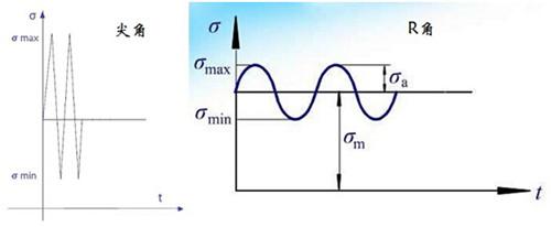电路 电路图 电子 原理图 500_206