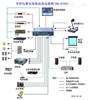 供应多轴车床控制系统ADTCNC4322,步进/伺服控制系统